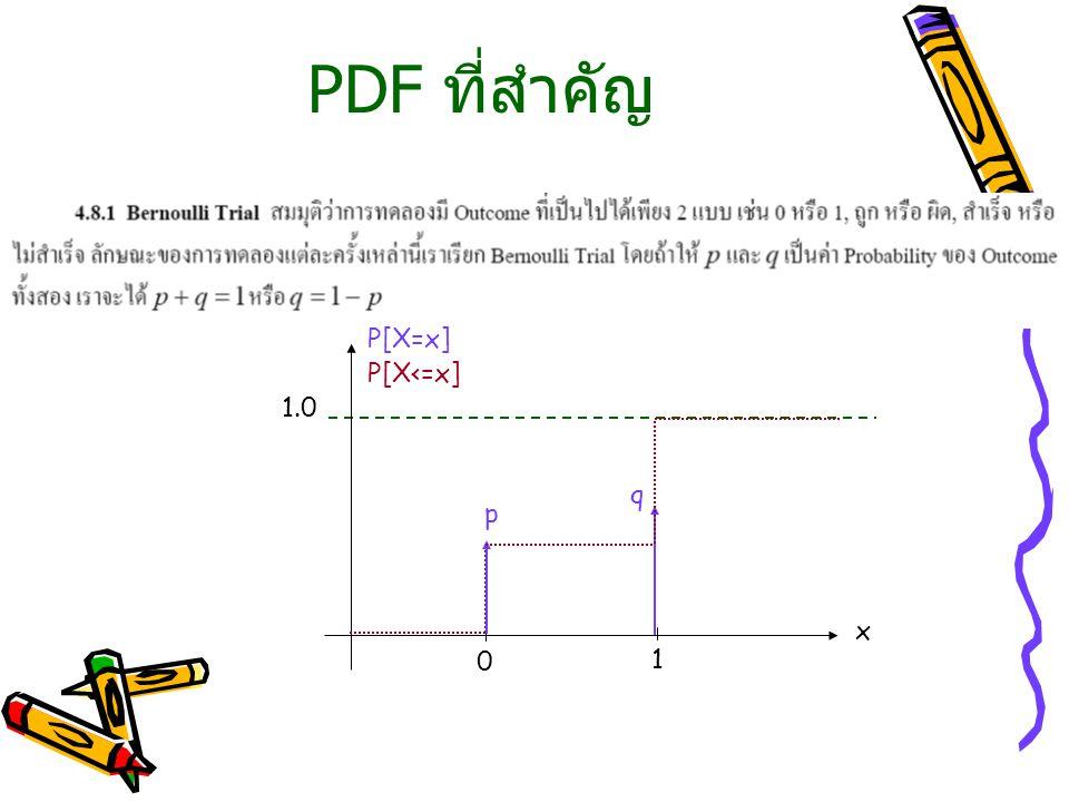 PDF ที่สำคัญ P[X=x] P[X<=x] 1.0 q p x 1